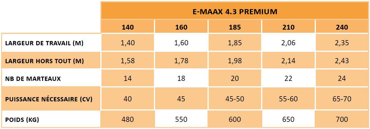 Tableau_Caracteristiques_E-maxx.JPG (79 KB)