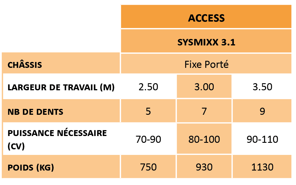 Tableau_Access_Sysmixx.png (27 KB)