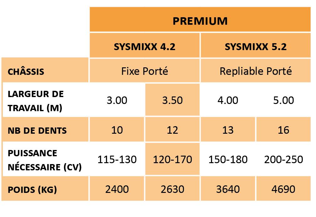 Tableau_Premium_Sysmixx.png (33 KB)