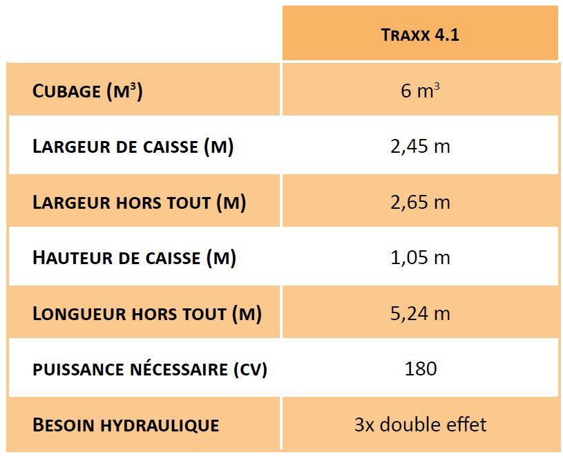 Tableau_Traxx.JPG (66 KB)