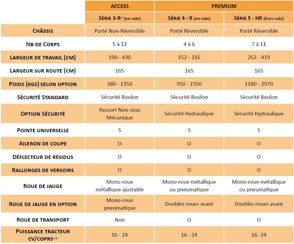 Tableau_Caracteristiques_AgroPlow.JPG (126 KB)